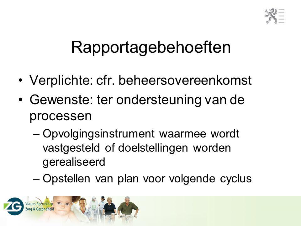 Rapportagebehoeften Verplichte: cfr.