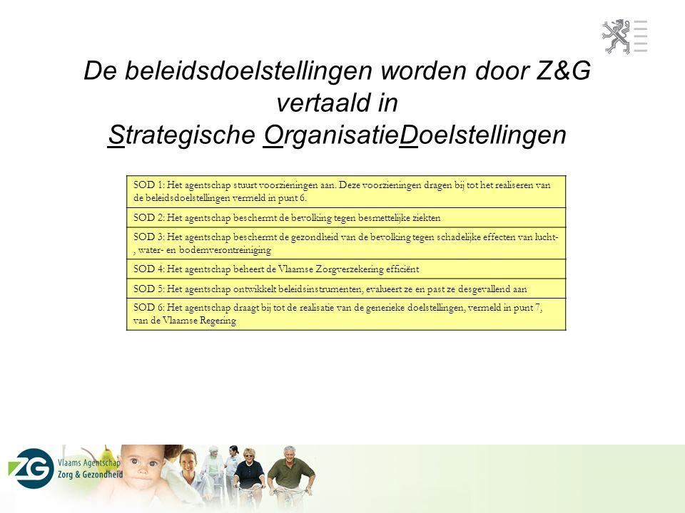 De beleidsdoelstellingen worden door Z&G vertaald in Strategische OrganisatieDoelstellingen SOD 1: Het agentschap stuurt voorzieningen aan.