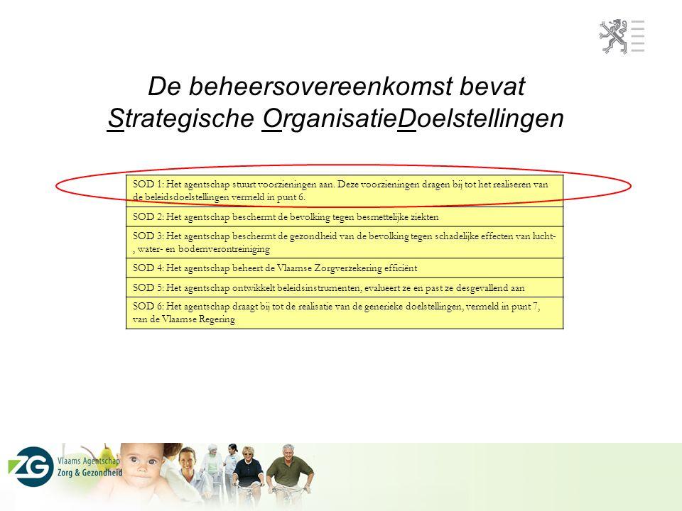 De beheersovereenkomst bevat Strategische OrganisatieDoelstellingen SOD 1: Het agentschap stuurt voorzieningen aan.