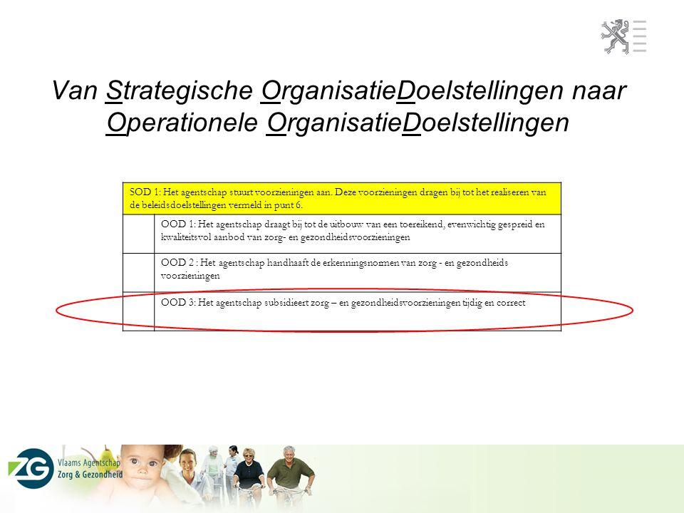 Van Strategische OrganisatieDoelstellingen naar Operationele OrganisatieDoelstellingen SOD 1: Het agentschap stuurt voorzieningen aan.