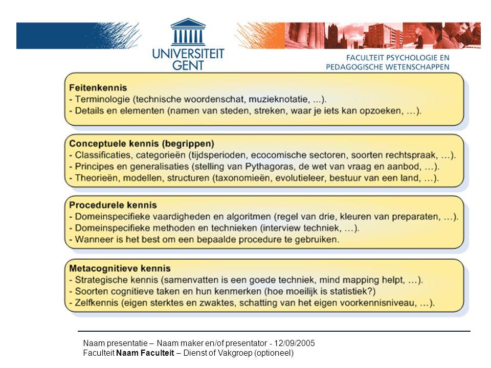 Naam presentatie – Naam maker en/of presentator - 12/09/2005 Faculteit Naam Faculteit – Dienst of Vakgroep (optioneel)