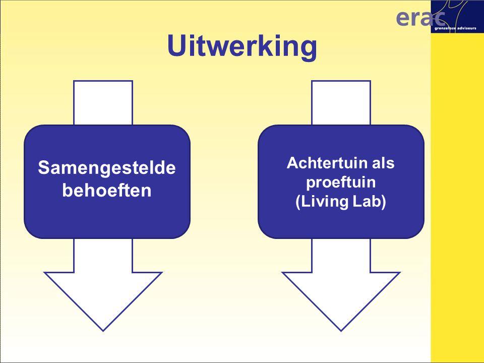 Uitwerking Samengestelde behoeften Achtertuin als proeftuin (Living Lab)