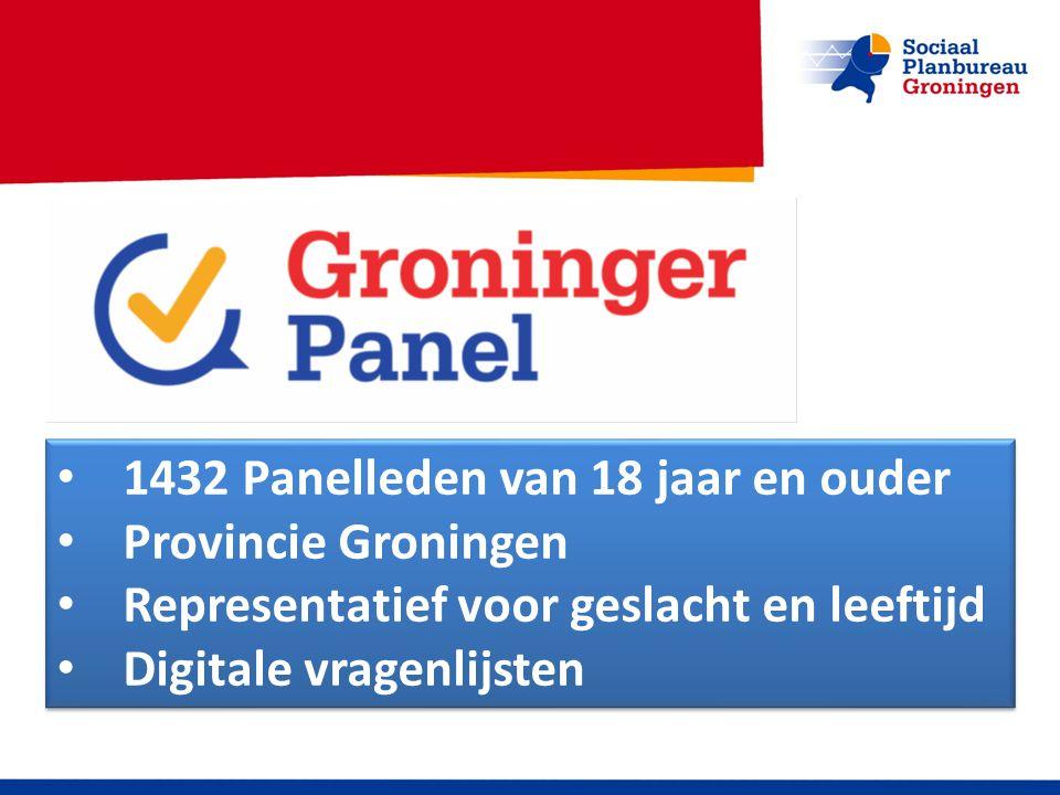 1432 Panelleden van 18 jaar en ouder Provincie Groningen Representatief voor geslacht en leeftijd Digitale vragenlijsten 1432 Panelleden van 18 jaar e