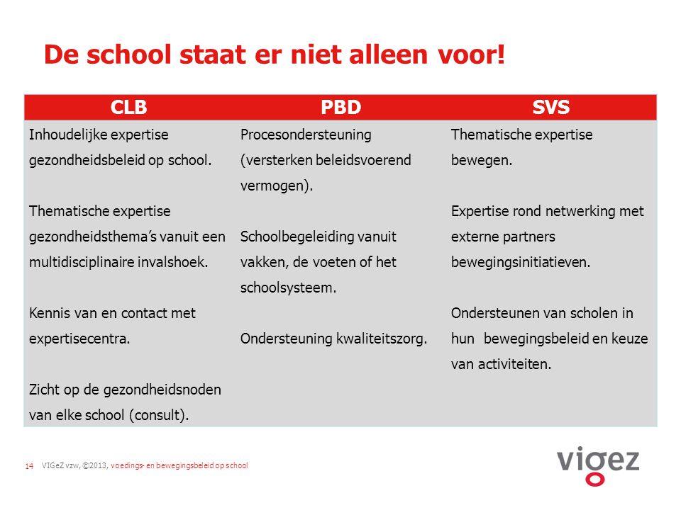 VIGeZ vzw, ©2013, voedings- en bewegingsbeleid op school14 De school staat er niet alleen voor! CLBPBDSVS Inhoudelijke expertise gezondheidsbeleid op