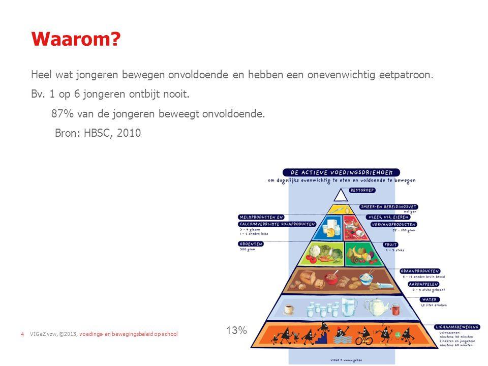 VIGeZ vzw, ©2013, voedings- en bewegingsbeleid op school4 Waarom? Heel wat jongeren bewegen onvoldoende en hebben een onevenwichtig eetpatroon. Bv. 1