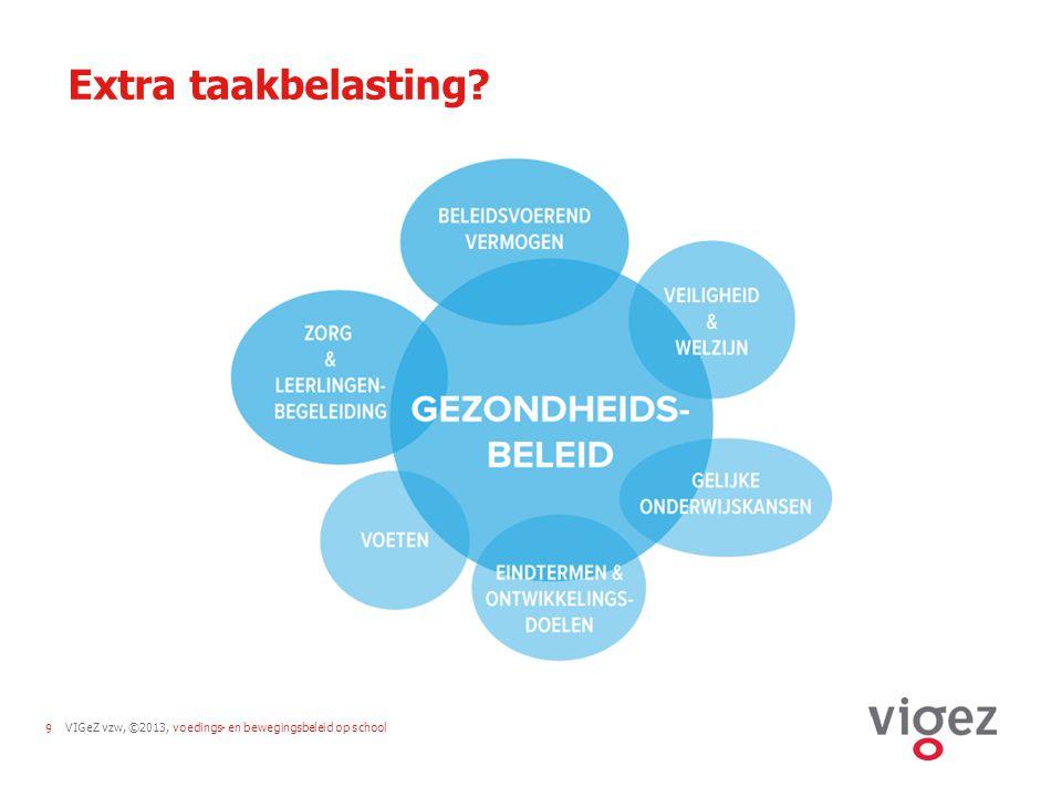 VIGeZ vzw, ©2013, voedings- en bewegingsbeleid op school9 Extra taakbelasting?