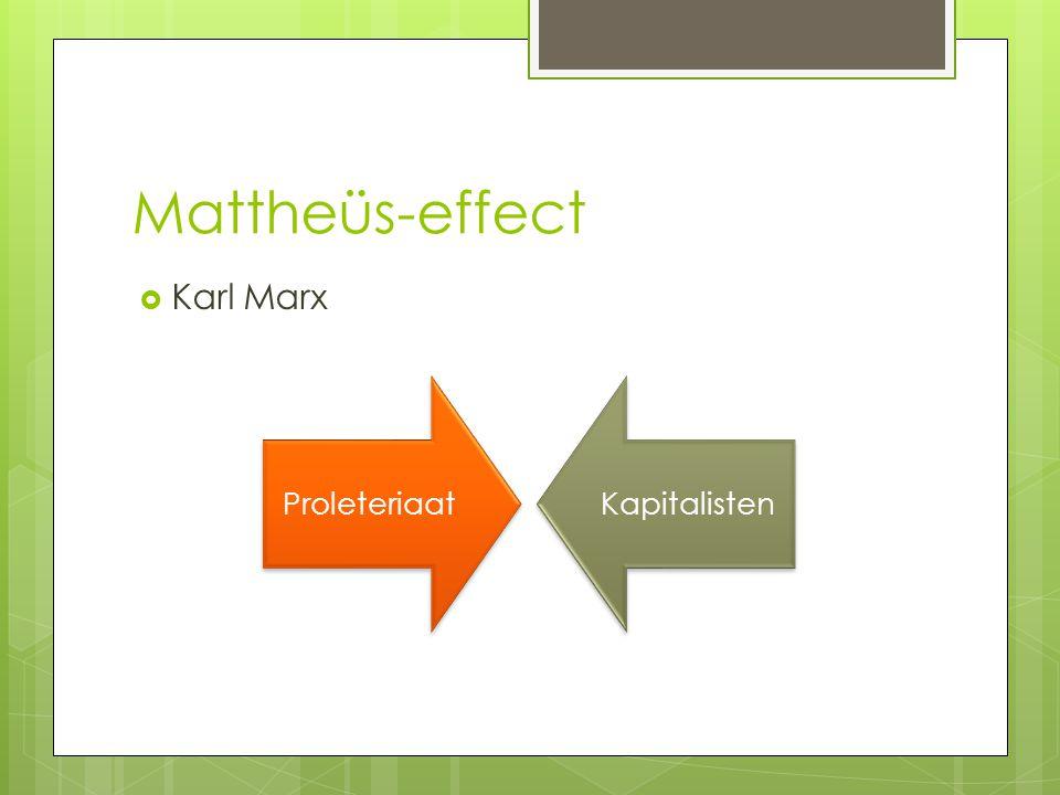 Mattheüs-effect  Karl Marx ProleteriaatKapitalisten