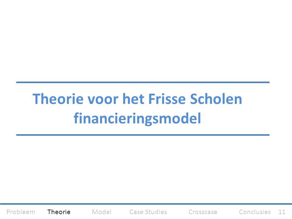 Theorie voor het Frisse Scholen financieringsmodel Probleem Theorie Model Case Studies Crosscase Conclusies 11