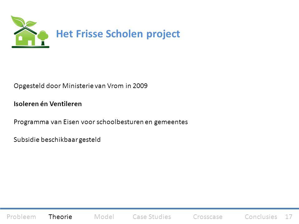 Het Frisse Scholen project Opgesteld door Ministerie van Vrom in 2009 Isoleren én Ventileren Programma van Eisen voor schoolbesturen en gemeentes Subs