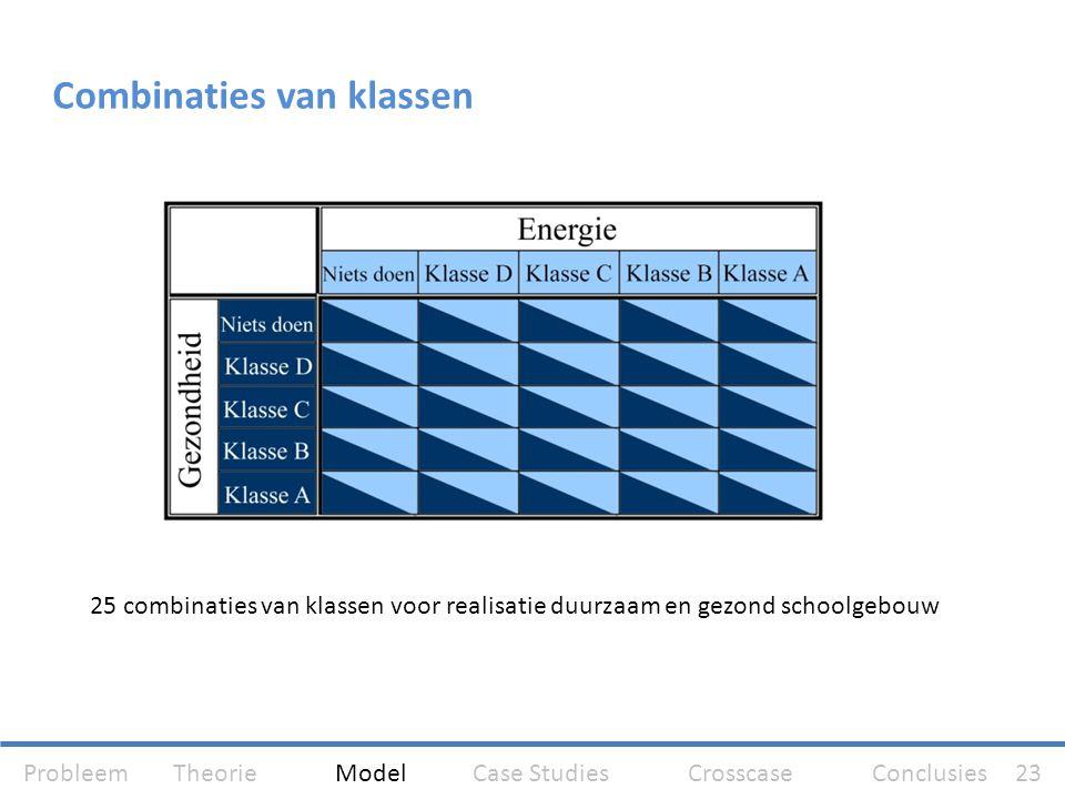 Combinaties van klassen 25 combinaties van klassen voor realisatie duurzaam en gezond schoolgebouw Probleem Theorie Model Case Studies Crosscase Concl