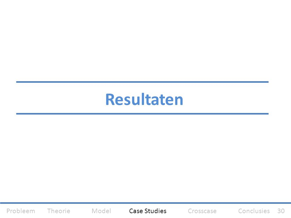 Resultaten Probleem Theorie Model Case Studies Crosscase Conclusies 30