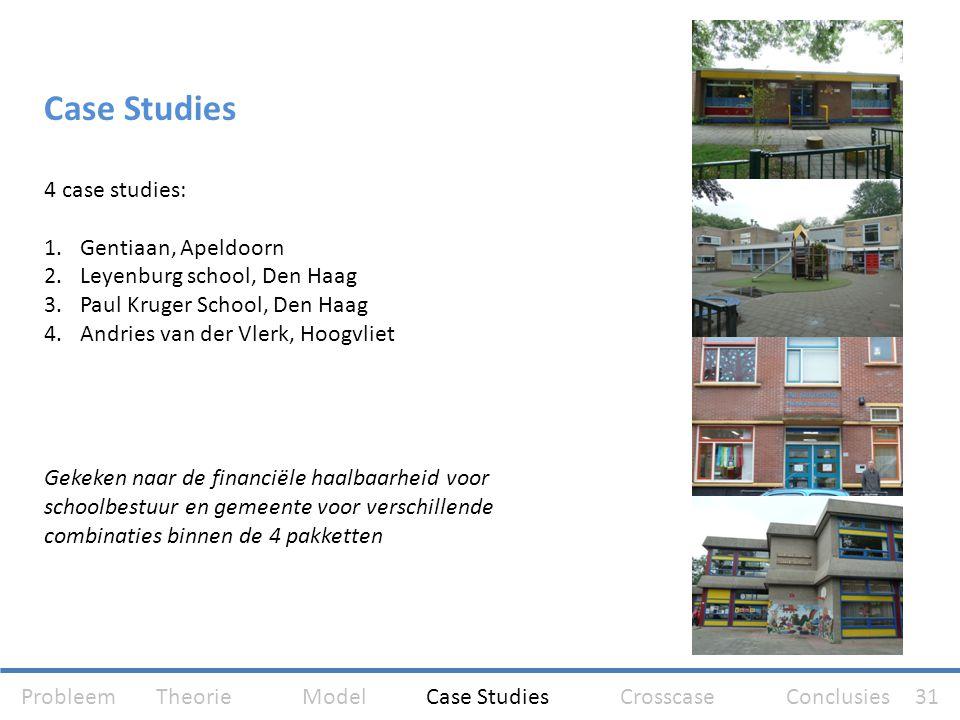 Case Studies 4 case studies: 1.Gentiaan, Apeldoorn 2.Leyenburg school, Den Haag 3.Paul Kruger School, Den Haag 4.Andries van der Vlerk, Hoogvliet Geke