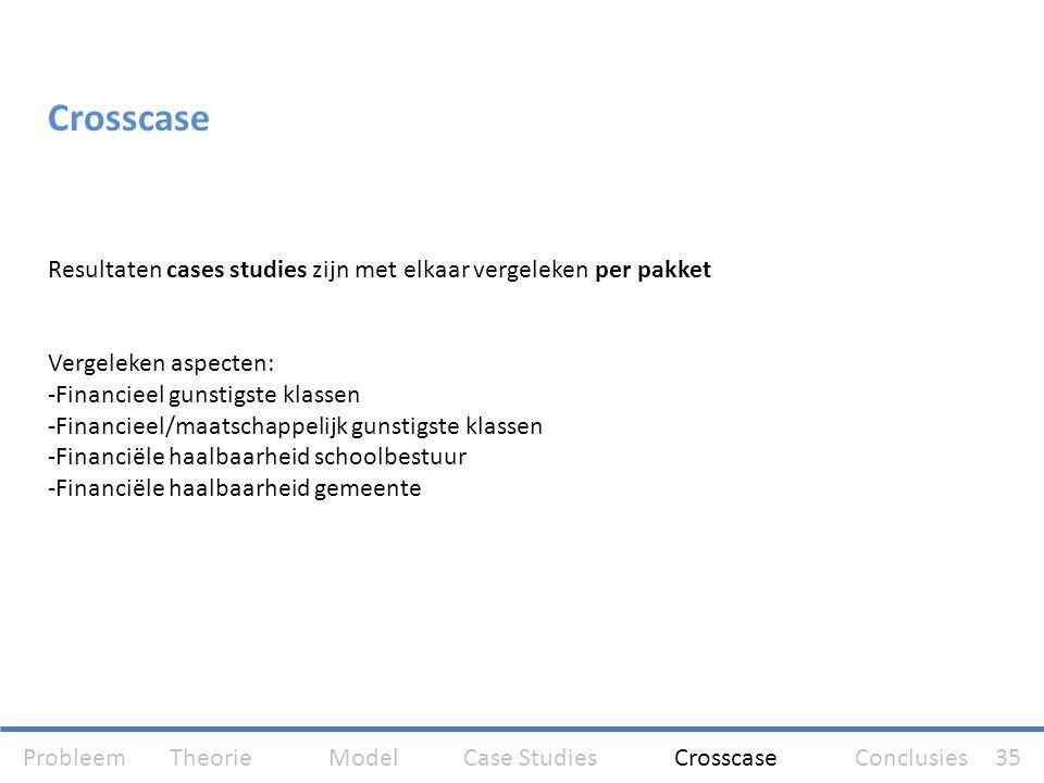 Crosscase Resultaten cases studies zijn met elkaar vergeleken per pakket Vergeleken aspecten: -Financieel gunstigste klassen -Financieel/maatschappeli