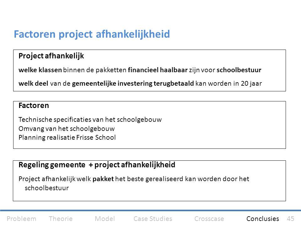 Factoren project afhankelijkheid Factoren Technische specificaties van het schoolgebouw Omvang van het schoolgebouw Planning realisatie Frisse School