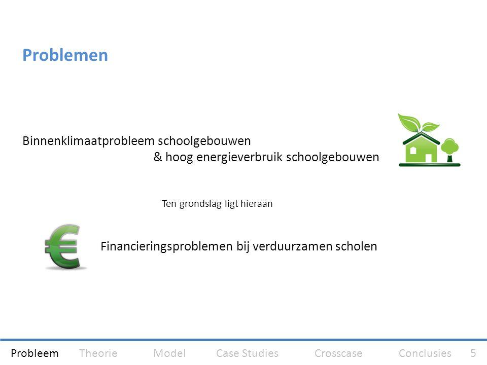 Problemen Binnenklimaatprobleem schoolgebouwen & hoog energieverbruik schoolgebouwen Ten grondslag ligt hieraan Financieringsproblemen bij verduurzame