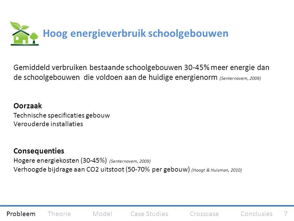 Hoog energieverbruik schoolgebouwen Gemiddeld verbruiken bestaande schoolgebouwen 30-45% meer energie dan de schoolgebouwen die voldoen aan de huidige
