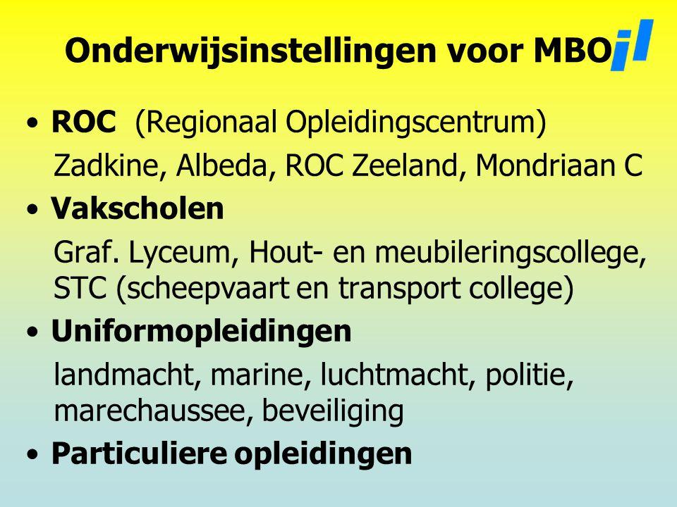Niveau 1 t/m 4 Assistentenopleiding (niveau 1/ MBO-kort) Basisberoepsopleiding (niveau 2/ MBO-kort) Vakopleiding (niveau 3/ MBO-lang) Middenkaderopleiding (niveau 4/ MBO-lang)