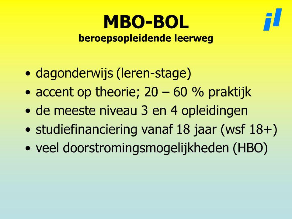MBO-BOL beroepsopleidende leerweg dagonderwijs (leren-stage) accent op theorie; 20 – 60 % praktijk de meeste niveau 3 en 4 opleidingen studiefinanciering vanaf 18 jaar (wsf 18+) veel doorstromingsmogelijkheden (HBO)