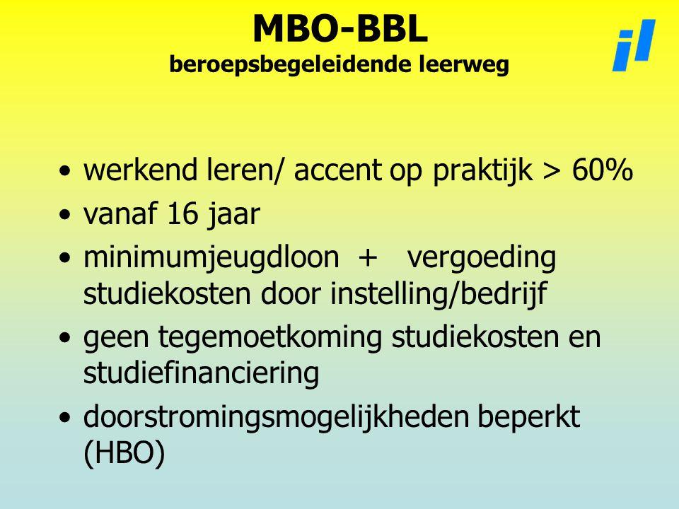 Toelatingseisen: MBO niveau 3 en 4: mavo kbl/gl/tl vaak aanvullende eisen aan pakket (wi, nask1, ec, Fa/Du) vaak intake-gesprek soms leeftijdseisen, toelatingstest of lichamelijke keuring