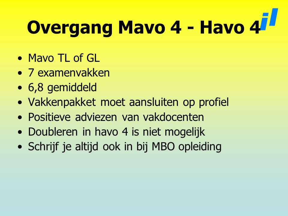 Overgang Mavo 4 - Havo 4 Mavo TL of GL 7 examenvakken 6,8 gemiddeld Vakkenpakket moet aansluiten op profiel Positieve adviezen van vakdocenten Doubleren in havo 4 is niet mogelijk Schrijf je altijd ook in bij MBO opleiding