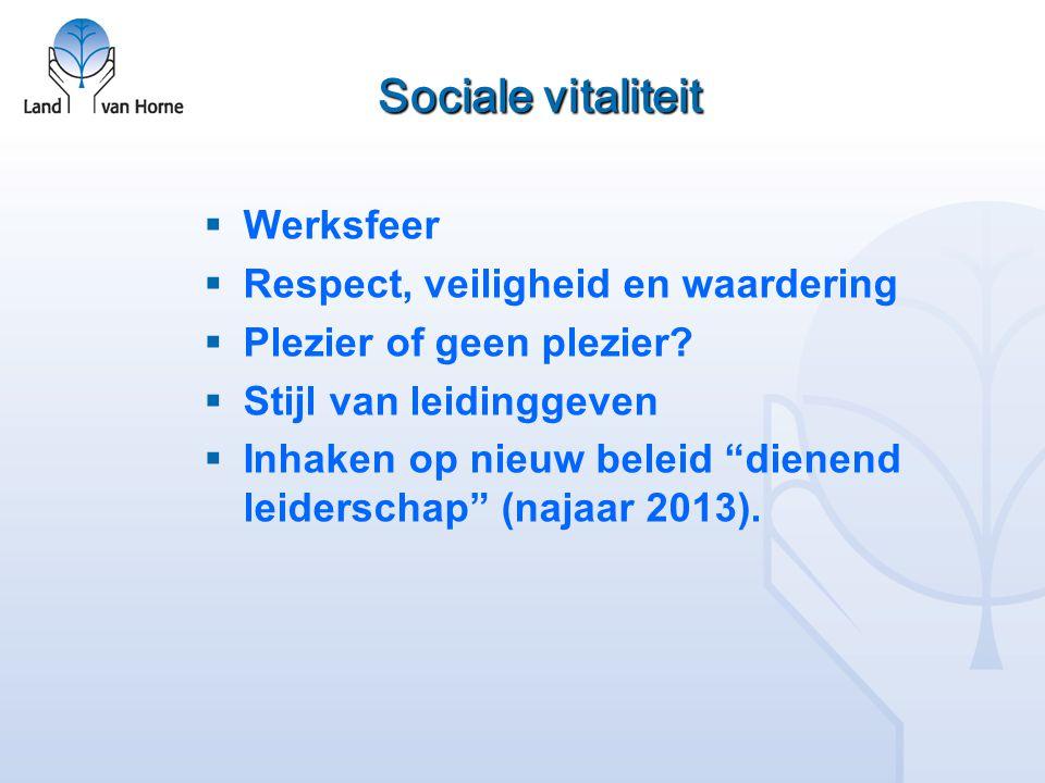 Sociale vitaliteit  Werksfeer  Respect, veiligheid en waardering  Plezier of geen plezier.