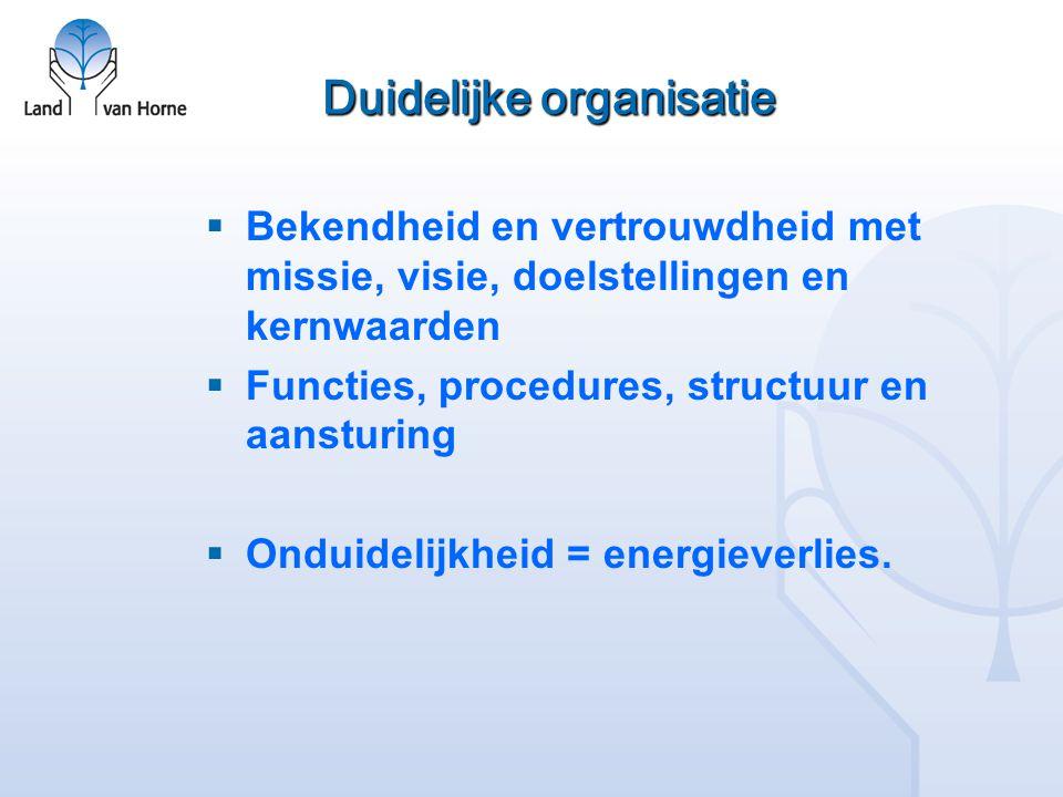 Duidelijke organisatie  Bekendheid en vertrouwdheid met missie, visie, doelstellingen en kernwaarden  Functies, procedures, structuur en aansturing  Onduidelijkheid = energieverlies.