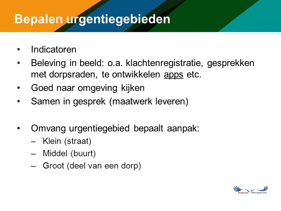 Bepalen urgentiegebieden Indicatoren Beleving in beeld: o.a.