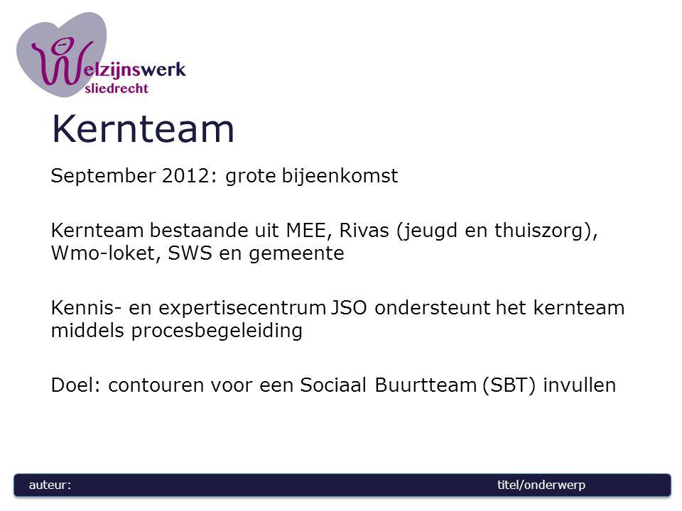 auteur:titel/onderwerp Kernteam September 2012: grote bijeenkomst Kernteam bestaande uit MEE, Rivas (jeugd en thuiszorg), Wmo-loket, SWS en gemeente K