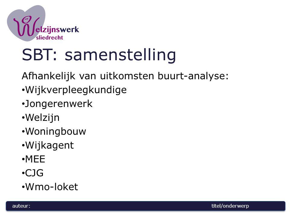 auteur:titel/onderwerp SBT: samenstelling Afhankelijk van uitkomsten buurt-analyse: Wijkverpleegkundige Jongerenwerk Welzijn Woningbouw Wijkagent MEE CJG Wmo-loket