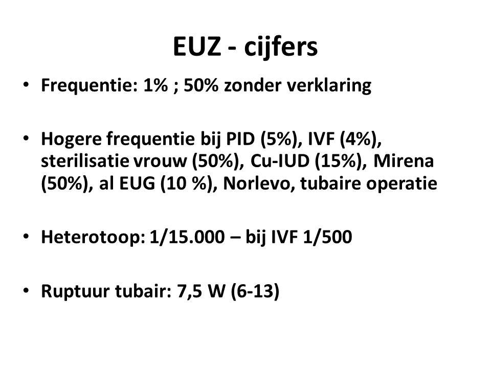 EUZ - cijfers Frequentie: 1% ; 50% zonder verklaring Hogere frequentie bij PID (5%), IVF (4%), sterilisatie vrouw (50%), Cu-IUD (15%), Mirena (50%), al EUG (10 %), Norlevo, tubaire operatie Heterotoop: 1/15.000 – bij IVF 1/500 Ruptuur tubair: 7,5 W (6-13)