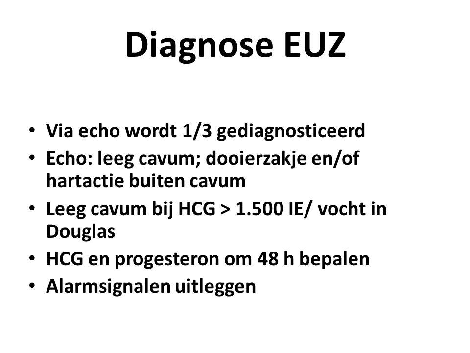 Diagnose EUZ Via echo wordt 1/3 gediagnosticeerd Echo: leeg cavum; dooierzakje en/of hartactie buiten cavum Leeg cavum bij HCG > 1.500 IE/ vocht in Douglas HCG en progesteron om 48 h bepalen Alarmsignalen uitleggen