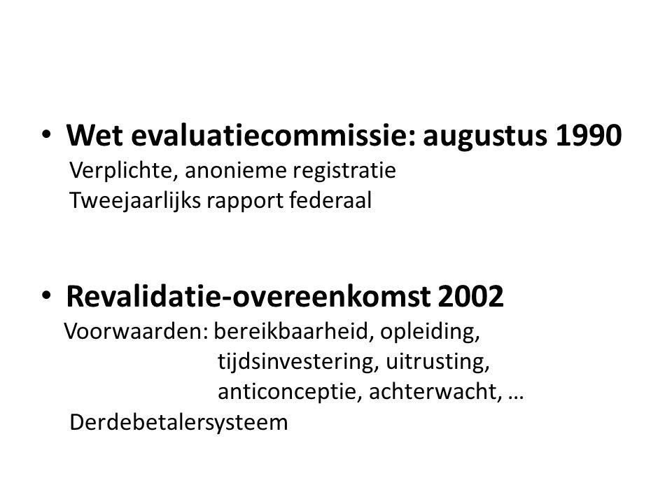 Wet evaluatiecommissie: augustus 1990 Verplichte, anonieme registratie Tweejaarlijks rapport federaal Revalidatie-overeenkomst 2002 Voorwaarden: bereikbaarheid, opleiding, tijdsinvestering, uitrusting, anticonceptie, achterwacht, … Derdebetalersysteem