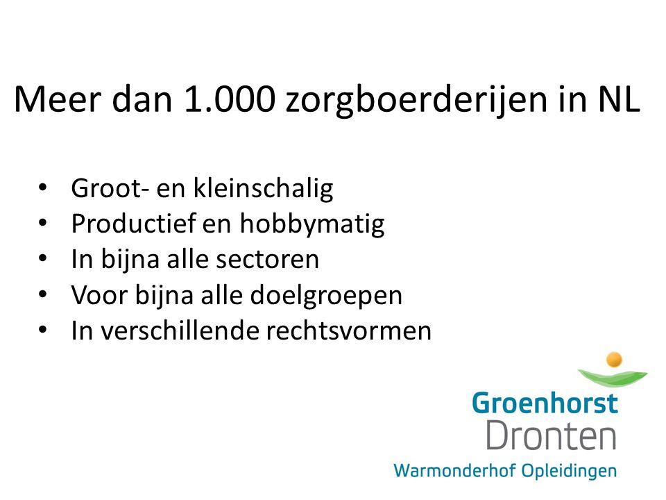 Meer dan 1.000 zorgboerderijen in NL Groot- en kleinschalig Productief en hobbymatig In bijna alle sectoren Voor bijna alle doelgroepen In verschillende rechtsvormen