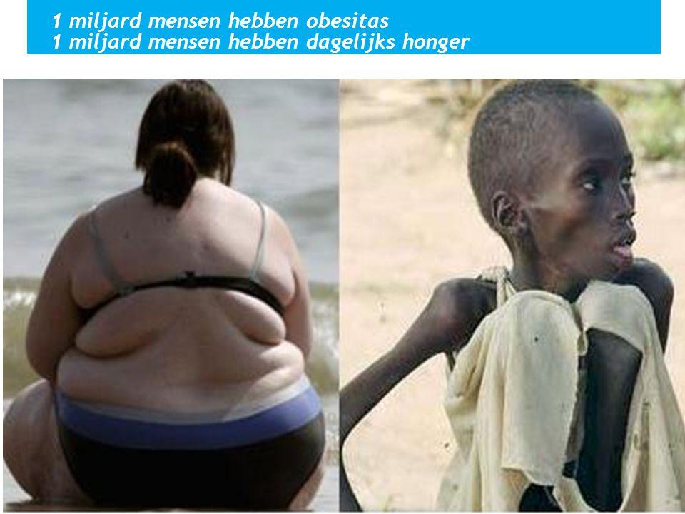 1 miljard mensen hebben obesitas 1 miljard mensen hebben dagelijks honger