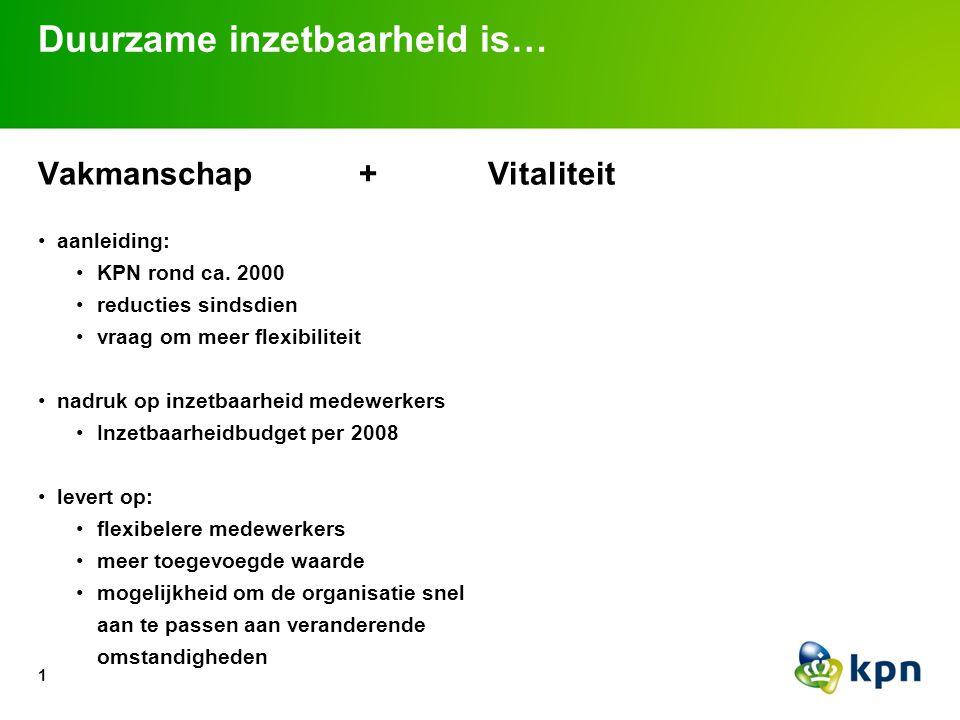 1 Duurzame inzetbaarheid is… Vakmanschap + aanleiding: KPN rond ca. 2000 reducties sindsdien vraag om meer flexibiliteit nadruk op inzetbaarheid medew