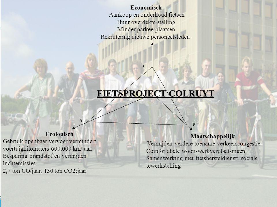 Economisch Aankoop en onderhoud fietsen Huur overdekte stalling Minder parkeerplaatsen Rekrutering nieuwe personeelsledenEcologisch Gebruik openbaar vervoer vermindert voertuigkilometers 600.000 km/jaar.