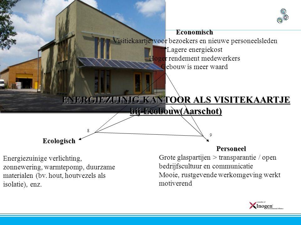 Economisch Visitiekaartje voor bezoekers en nieuwe personeelsleden Lagere energiekost Hoger rendement medewerkers Gebouw is meer waard Ecologisch Energiezuinige verlichting, zonnewering, warmtepomp, duurzame materialen (bv.
