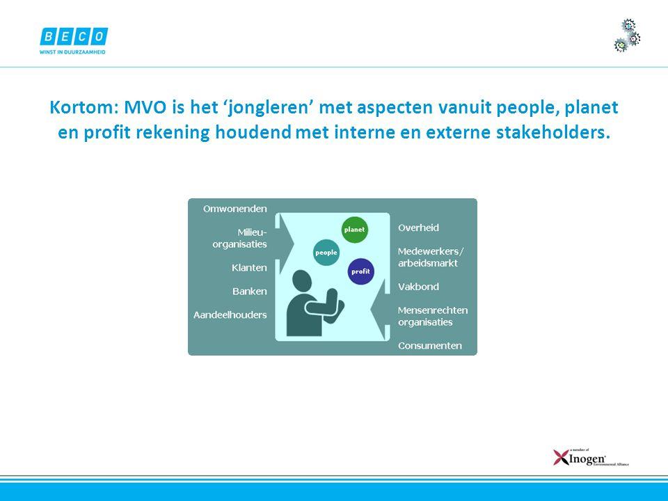 Kortom: MVO is het 'jongleren' met aspecten vanuit people, planet en profit rekening houdend met interne en externe stakeholders.