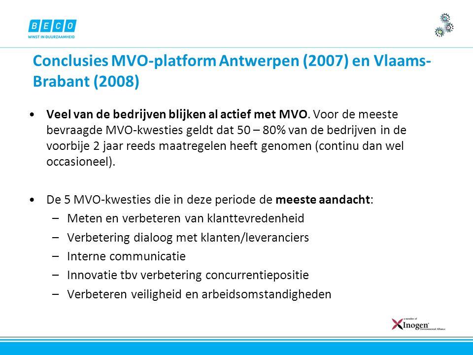 Conclusies MVO-platform Antwerpen (2007) en Vlaams- Brabant (2008) Veel van de bedrijven blijken al actief met MVO.