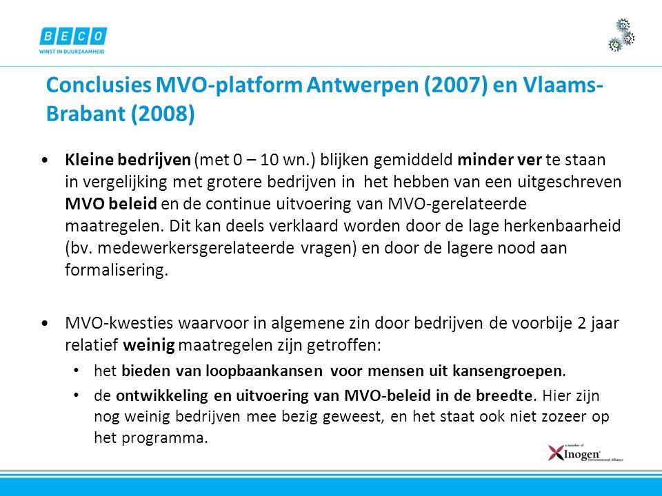 Conclusies MVO-platform Antwerpen (2007) en Vlaams- Brabant (2008) Kleine bedrijven (met 0 – 10 wn.) blijken gemiddeld minder ver te staan in vergelijking met grotere bedrijven in het hebben van een uitgeschreven MVO beleid en de continue uitvoering van MVO-gerelateerde maatregelen.