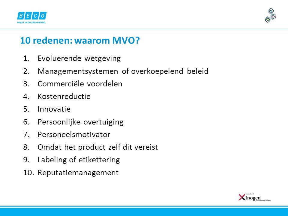 10 redenen: waarom MVO.
