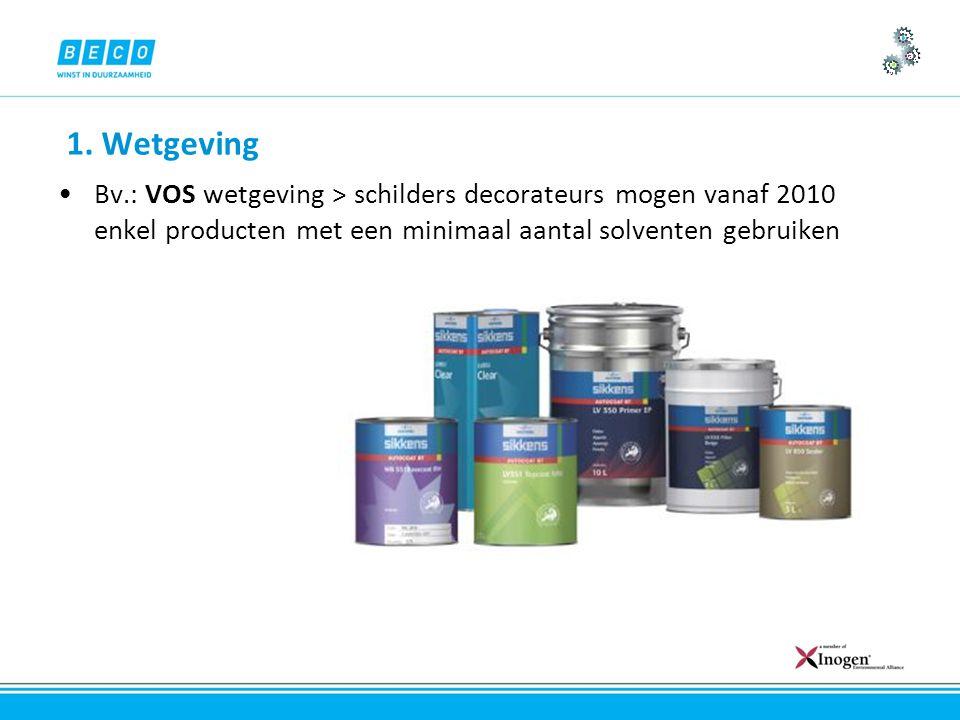 1. Wetgeving Bv.: VOS wetgeving > schilders decorateurs mogen vanaf 2010 enkel producten met een minimaal aantal solventen gebruiken