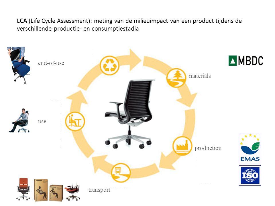 production transport end-of-use use materials LCA (Life Cycle Assessment): meting van de milieuimpact van een product tijdens de verschillende productie- en consumptiestadia