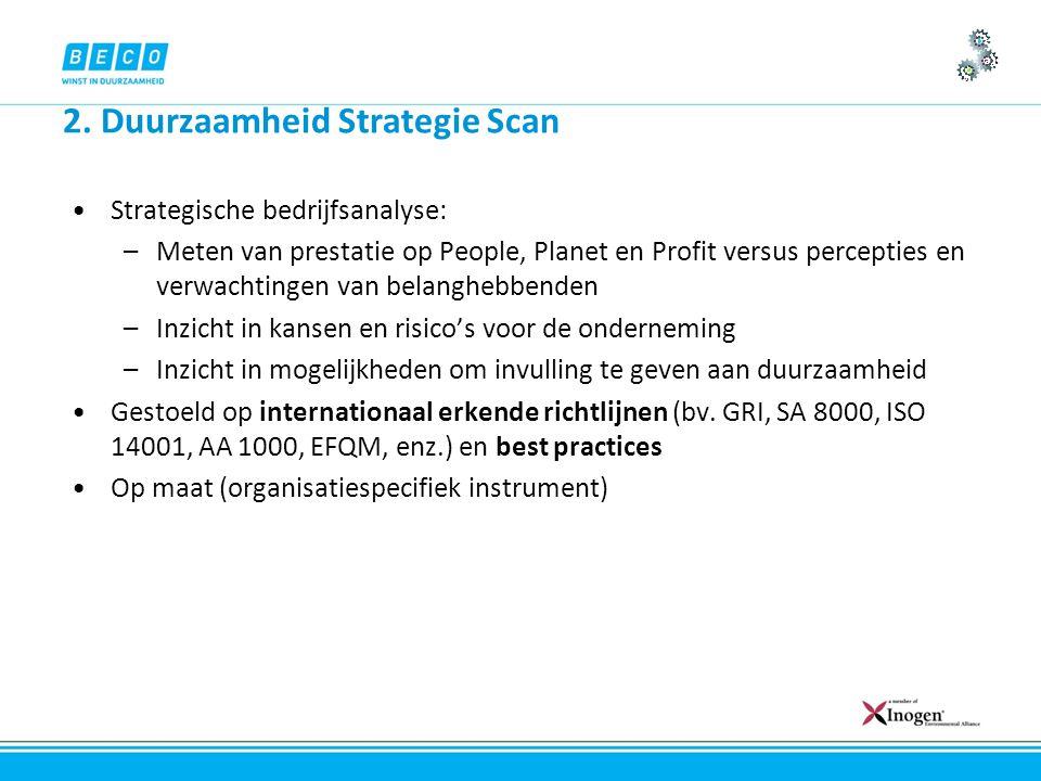 2. Duurzaamheid Strategie Scan Strategische bedrijfsanalyse: –Meten van prestatie op People, Planet en Profit versus percepties en verwachtingen van b