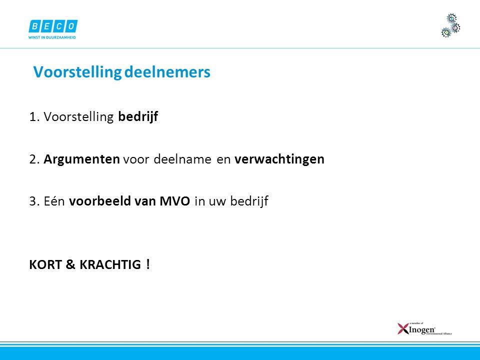 1.Programma MVO in de KMO Scaninstrument Albatros 1 MVO-actie -> 50% (max.
