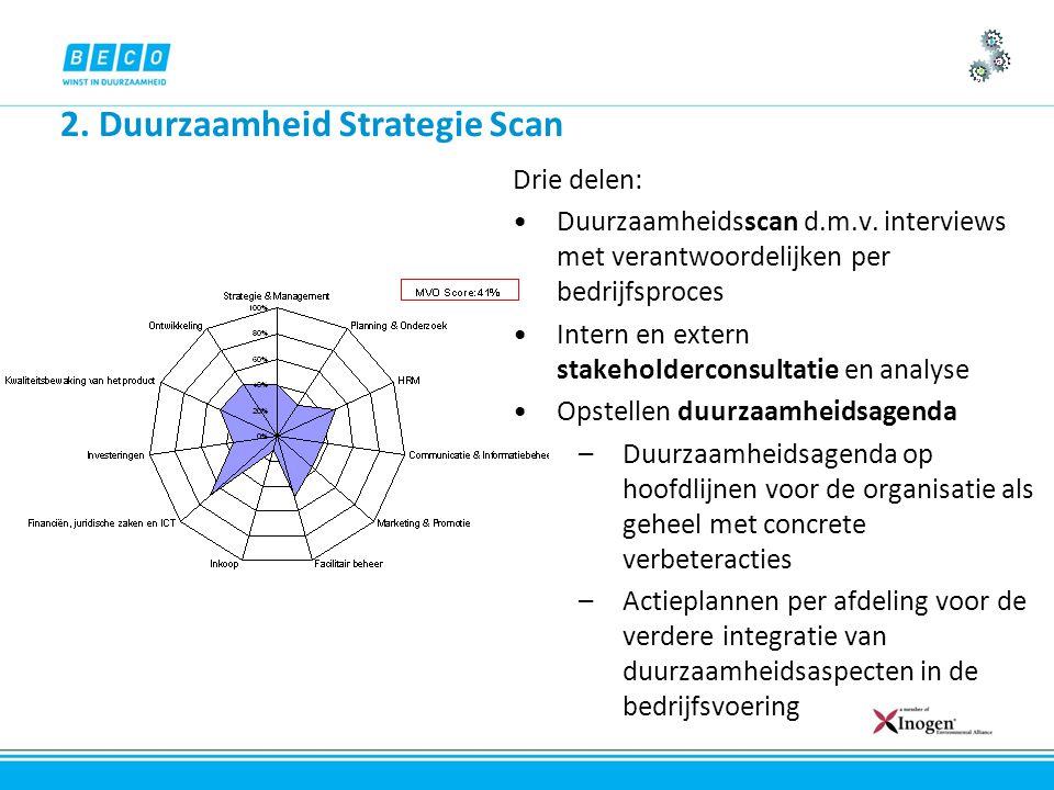2. Duurzaamheid Strategie Scan Drie delen: Duurzaamheidsscan d.m.v.