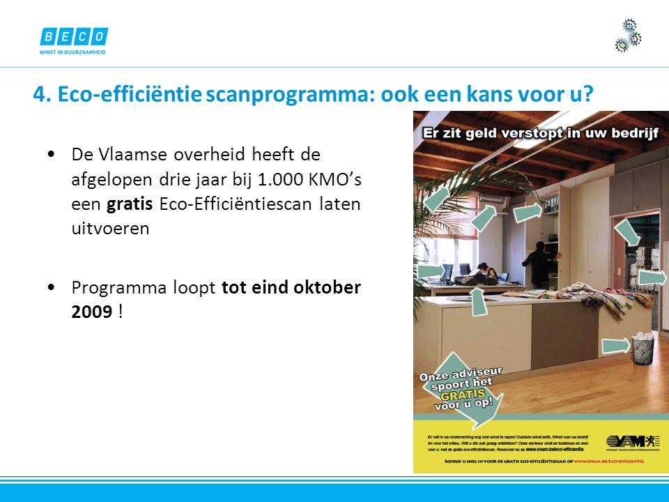 4. Eco-efficiëntie scanprogramma: ook een kans voor u.