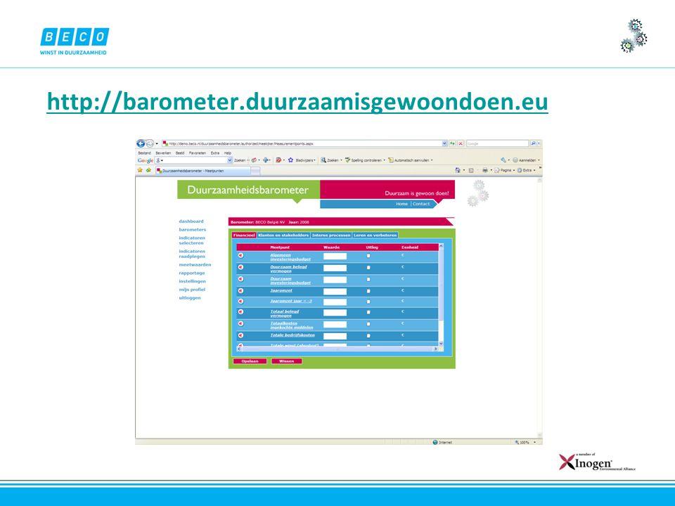 http://barometer.duurzaamisgewoondoen.eu