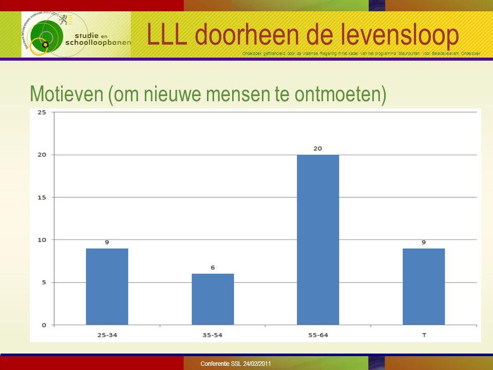 Onderzoek gefinancierd door de Vlaamse Regering in het kader van het programma 'Steunpunten voor Beleidsrelevant Onderzoek' LLL doorheen de levensloop Motieven (om nieuwe mensen te ontmoeten) Conferentie SSL 24/02/2011
