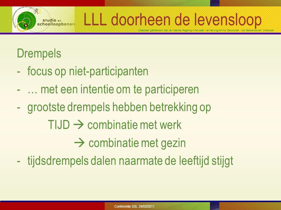 Onderzoek gefinancierd door de Vlaamse Regering in het kader van het programma 'Steunpunten voor Beleidsrelevant Onderzoek' LLL doorheen de levensloop Drempels -focus op niet-participanten -… met een intentie om te participeren -grootste drempels hebben betrekking op TIJD  combinatie met werk  combinatie met gezin -tijdsdrempels dalen naarmate de leeftijd stijgt Conferentie SSL 24/02/2011